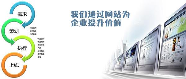 如何正确选择高性价比的深圳建站公司?
